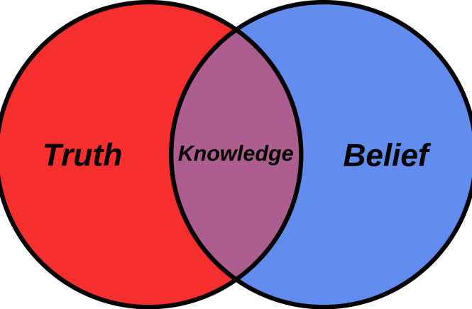 Belief_Venn_diagram_svg
